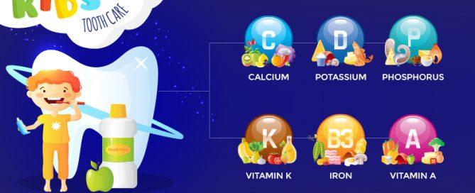 Important-Vitamins